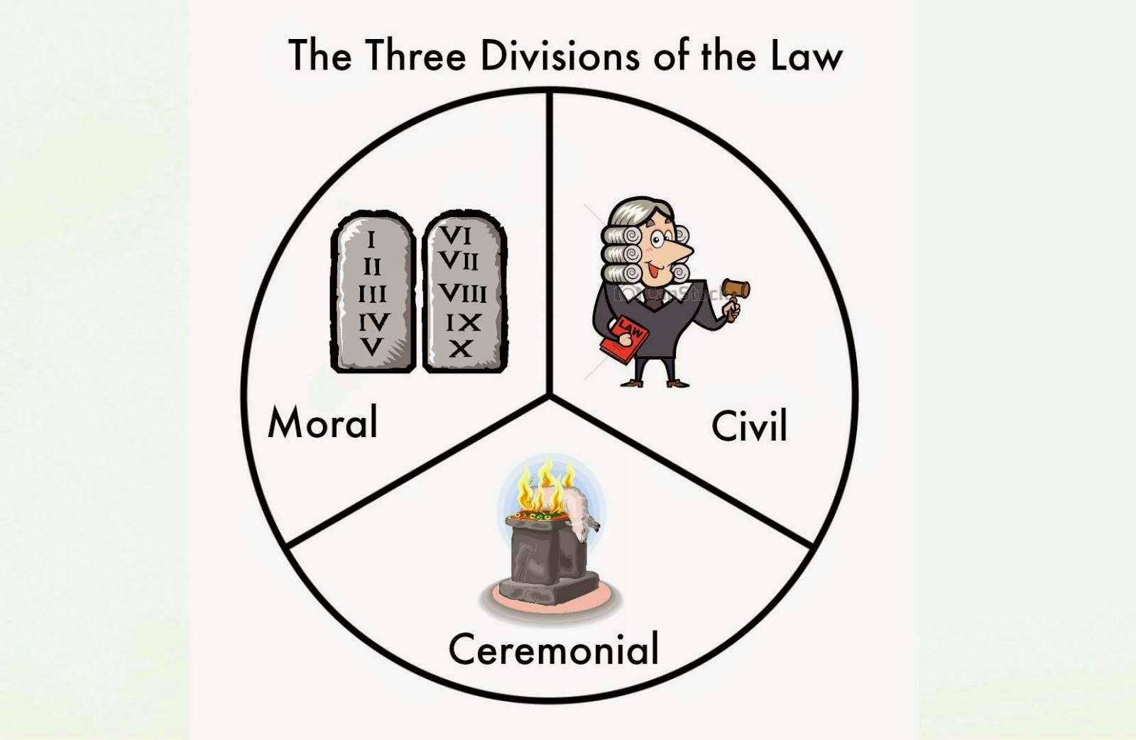 law and morals This essay will look at the issue of the relationship between morality and the law the emotive topic will then be illustrated by looking at.